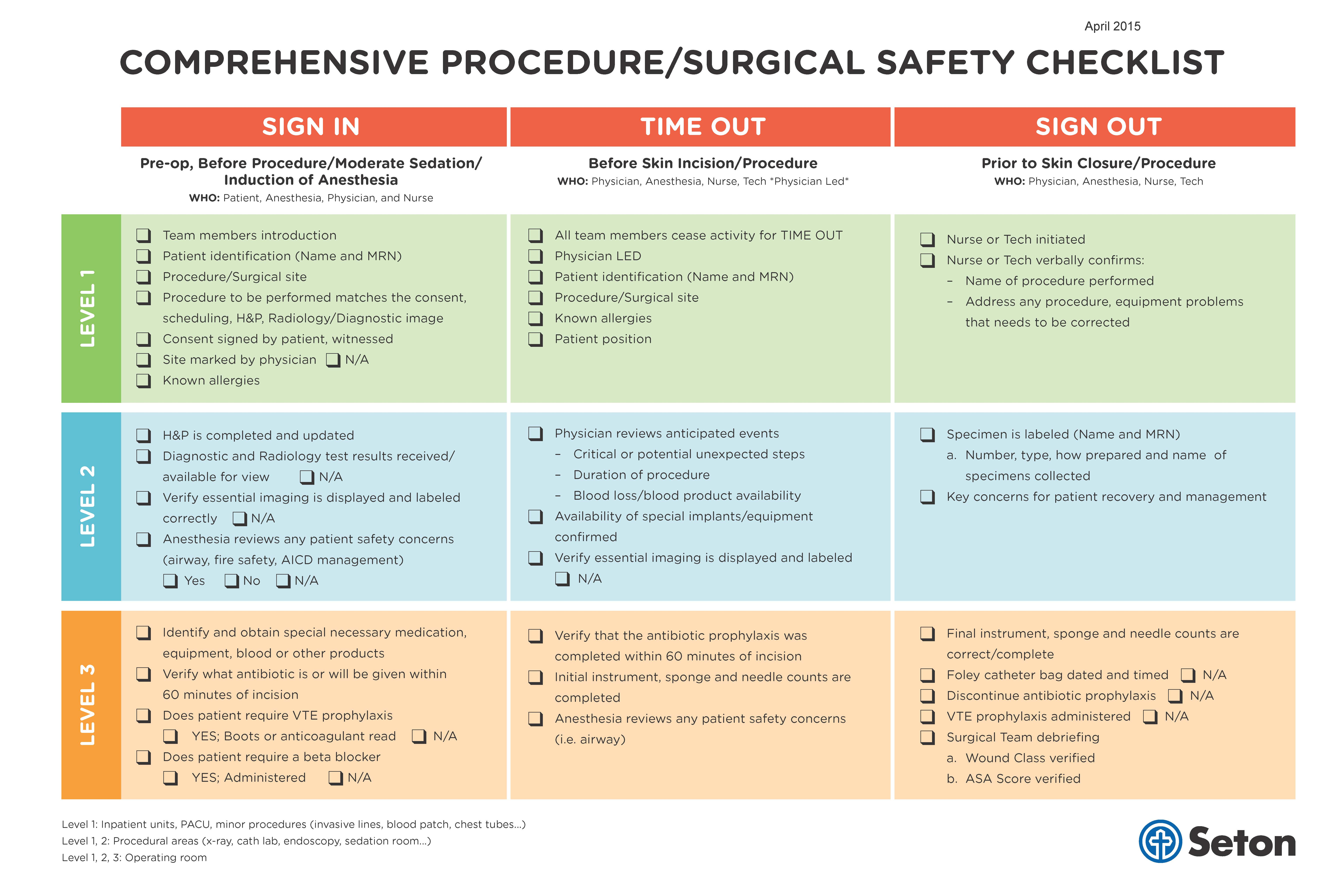 sample checklist for surgical team services Surgical safety checklists: a review  outcomes and the surgical team  to summarise experience with surgical checklist use and efficacy for.